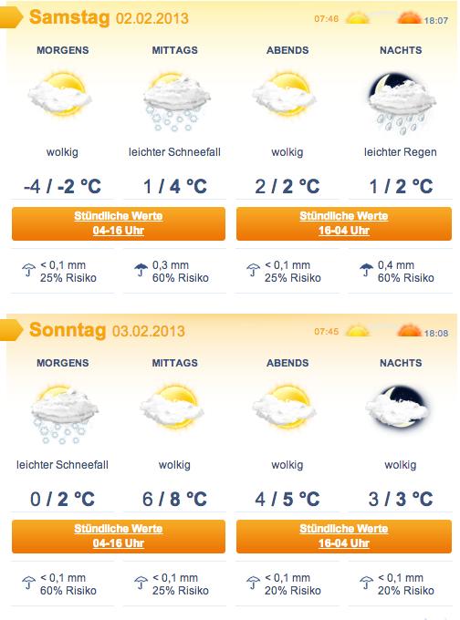 Předpověď počasí na sobotu a neděli podle německého serveru Wetter.com