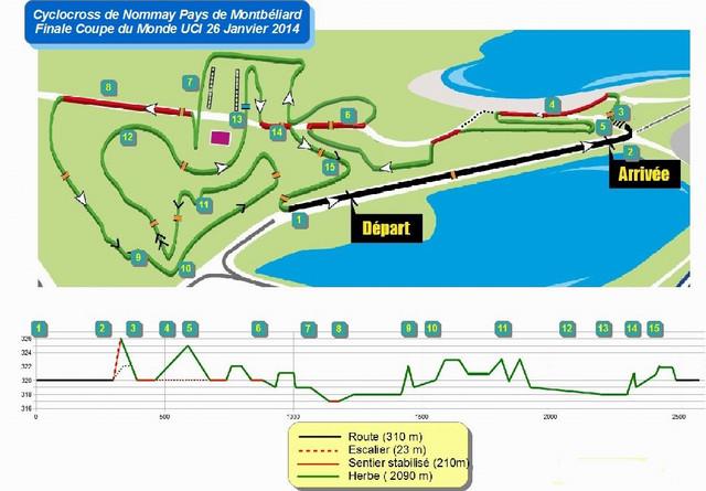 Mapa trati Světového poháru cyklokrosařů v Nommay