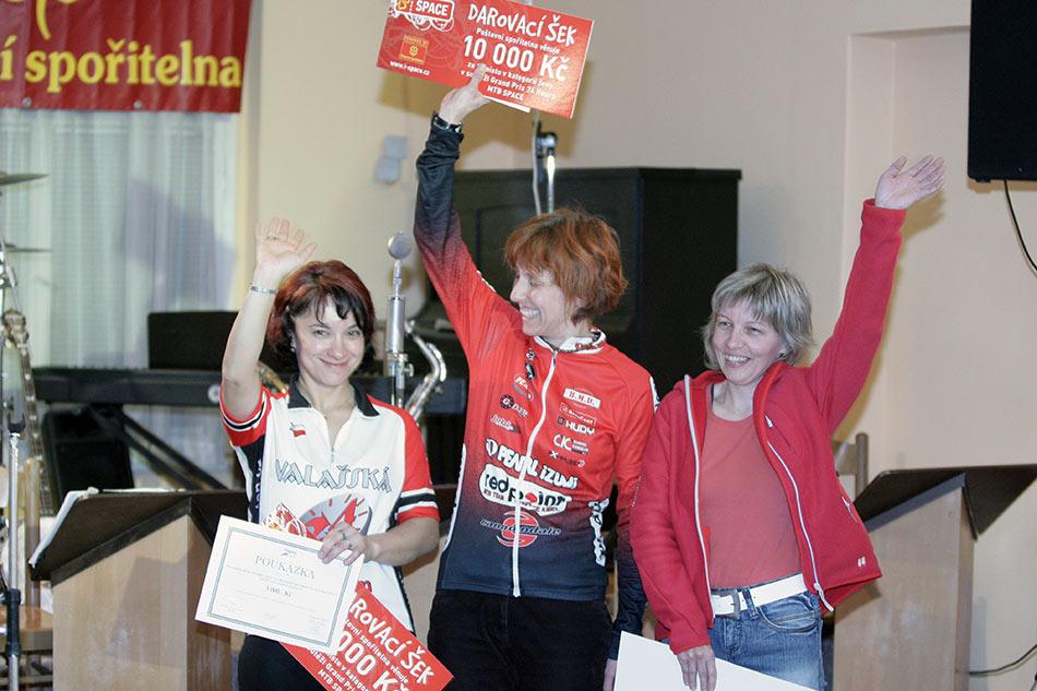 Poštovní spořitelna MX a 24 série - Trojice nejůspěšnějších žen 24-ky