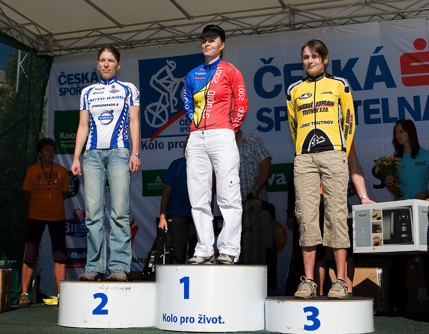 KPŽ Trutnovská 50 2009 - 1. Bára Radová 2. Petra Kottová 3. Petra Tlamková
