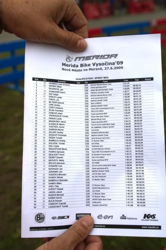 Merida Bike Vysočina 2009 - sprint - výsledky kvalifikace