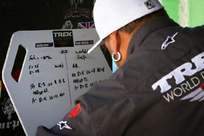 Monkdawg studuje nastavení odpružení svých DH závodníků