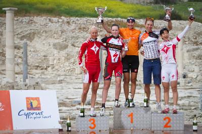 Sunshine Cup vyhrála Blaža Klemenčič