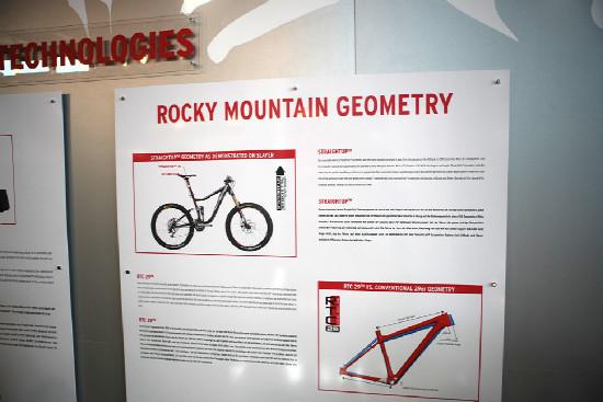 Rocky Mountain 2012