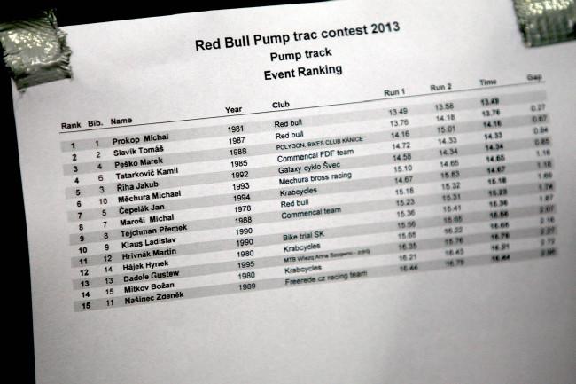 ForBikes PumpTrack race 2013 výsledkovka