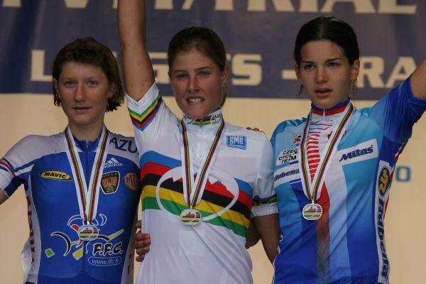 Les Gets 2004 - Schneitter, Metzler a Huříková