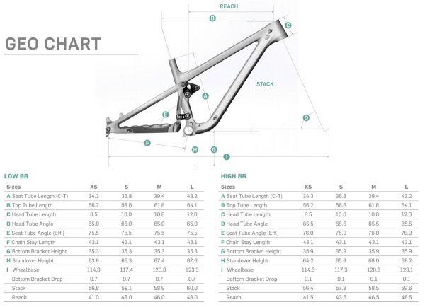 Pivot Mach 6 2021